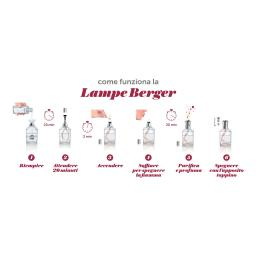 come funziona lamp berger